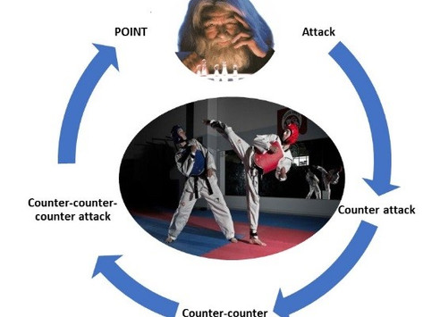 SPARRING FOR BEGINNERS. KARATE, TAE KWON DO, AND KUNG FU.  HOW TO TEACH SPARRING.  THE FUNDAMENTALS
