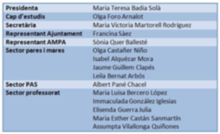 Membres Consell Escolar 2018.JPG