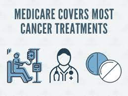 Does Medicare Cover Cancer Treatment?