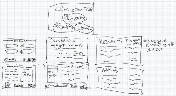 Climate Triv IPad.jpg