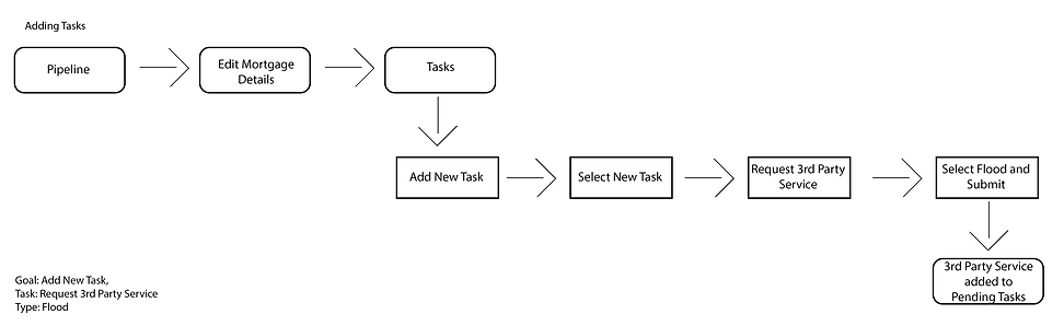 Adding Tasks0.png
