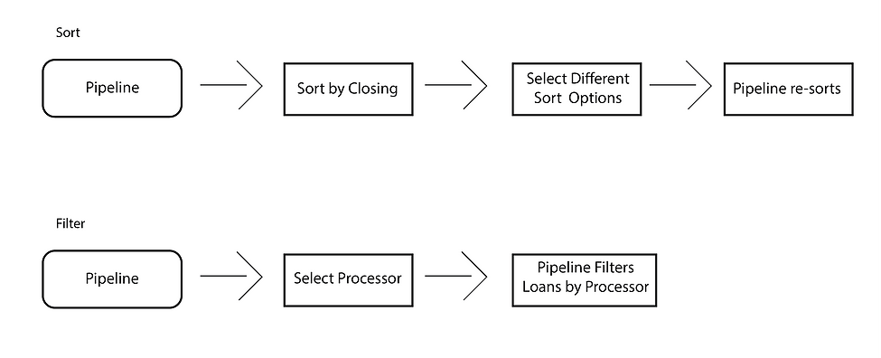 Sort and Filter0.png