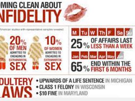 The Widower's Wife: Fact #24