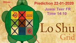 Teer Target Number 22-01-2020