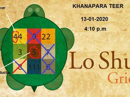 13-01-2020 Meghalaya Teer Predictions