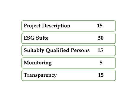GreenRatings_Summary_noHeader_slide2.jpg
