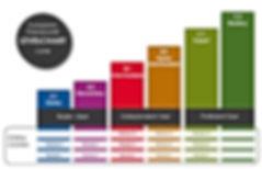 english level chart.jpg