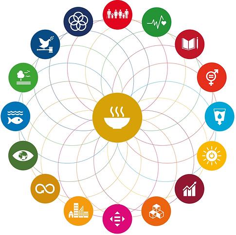 SDG2circle graphic.png
