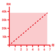 graph-A.png