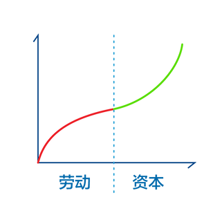 Combined-Graph.png