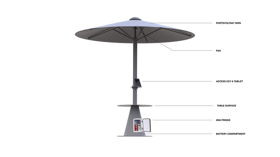 Freshbrella Beach Parasol Unit Major Com