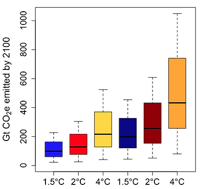 graph permafrost.png