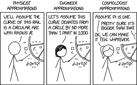 types_of_approximation.png