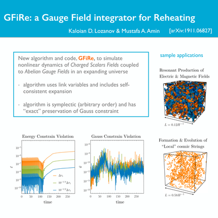 GFiRe: Gauge Field integrator for Reheating