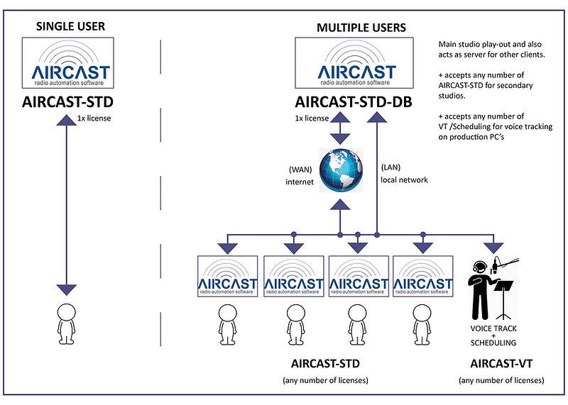 aircast optionsl_2x.jpg