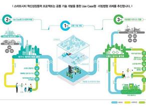 비바이노베이션, 스마트시티 혁신성장동력 프로젝트 세부과제 주관기관 협약