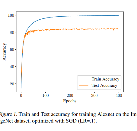When to stop training your neural network model?