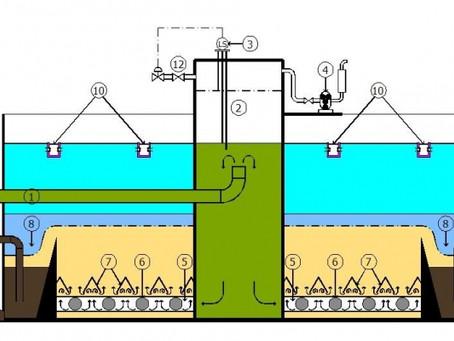 ข้อดีของถังตกตะกอน แบบ AQUA-PULSE CLARIFIER