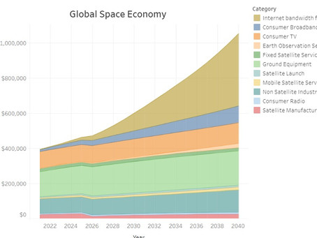 Space - The last business frontier?