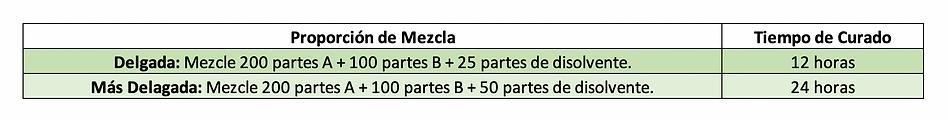 Captura de Pantalla 2020-08-28 a la(s) 0