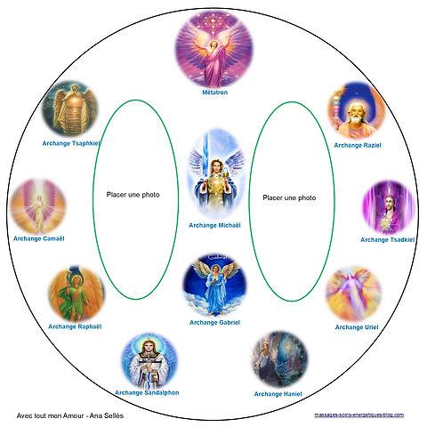 Protection avec les Archanges.jpg