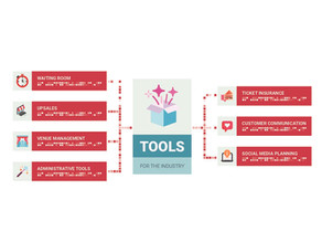 Tools For The Industry - 5 Tools We Love For Productivity
