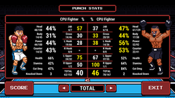 punch_stats