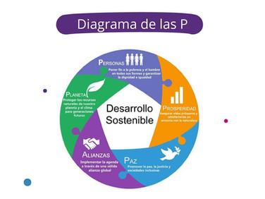 Diagrama de las P - Objetivos de Desarrollo Sostenible