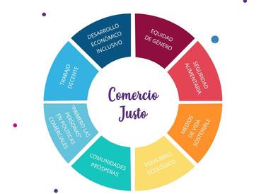 10 principios de Comercio Justo clave para tu marca