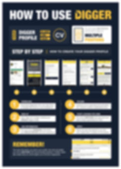 DIGGER_HowTo_Infographic_A2_v2_Print (1)