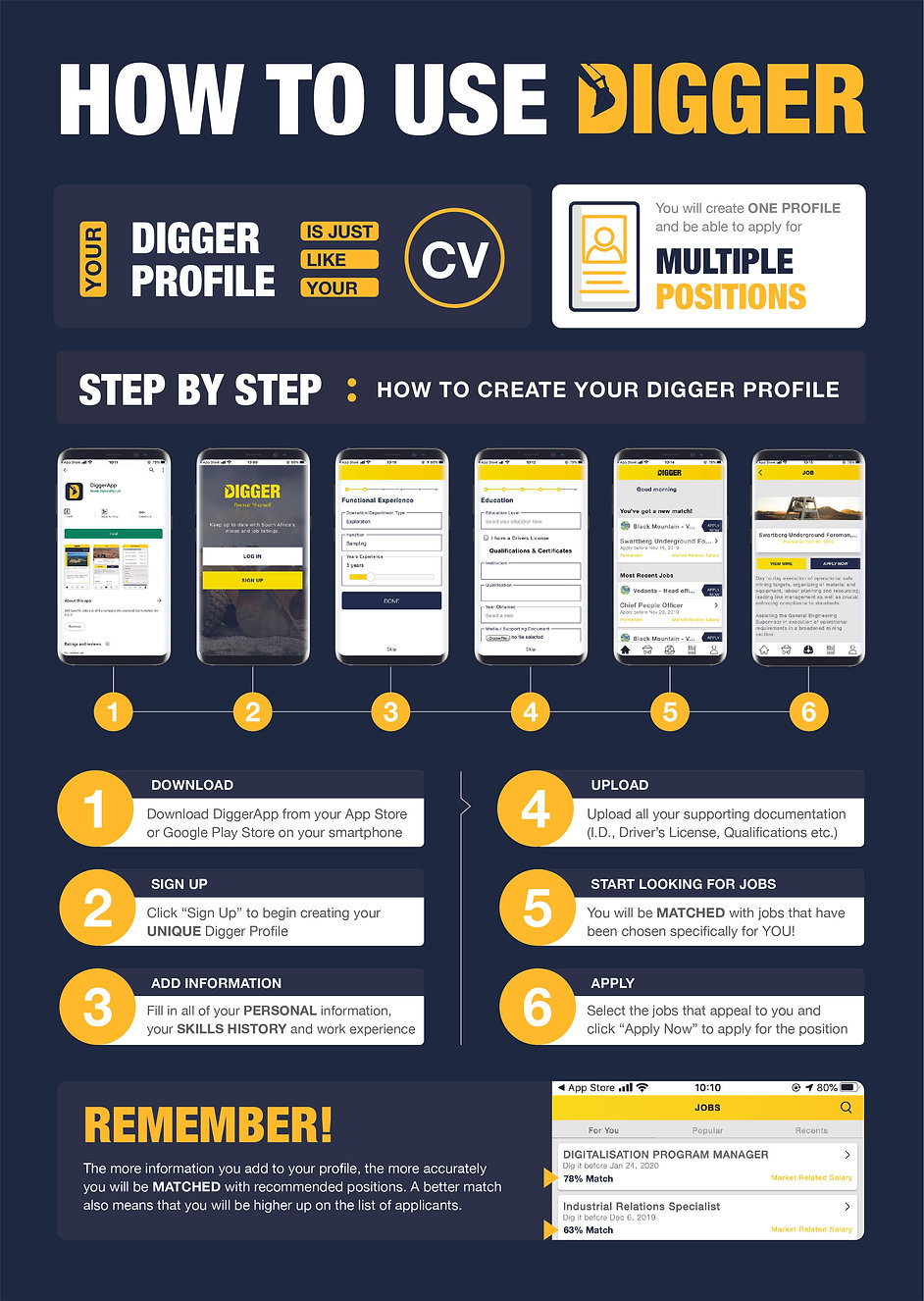 DIGGER_HowTo_Infographic_A2_v2.jpg