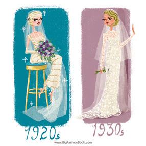 Your Dream Wedding Dress