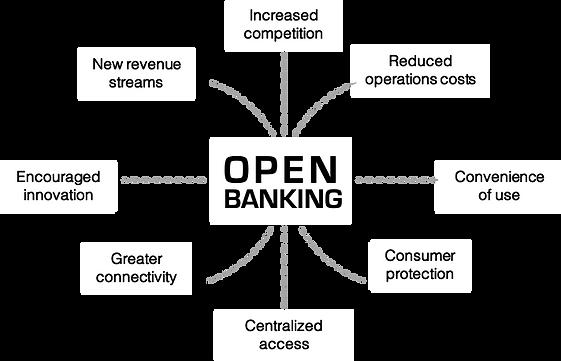 OB Benefits.png