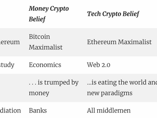A Tale of Two Narratives: Money Crypto vs. Tech Crypto
