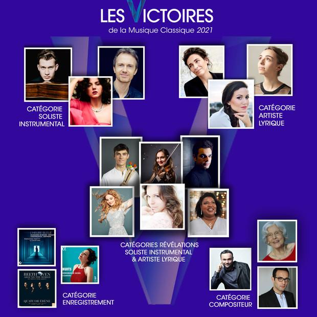 """Les Victoires de la Musique : Benoît Menut nommé dans la catégorie """"Compositeur"""""""
