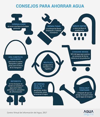 Sustentabilidad-Consejos-para-ahorrar-ag