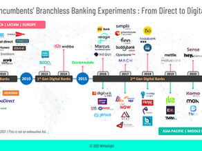 Back To The Future: The Evolution of Branchless Banking