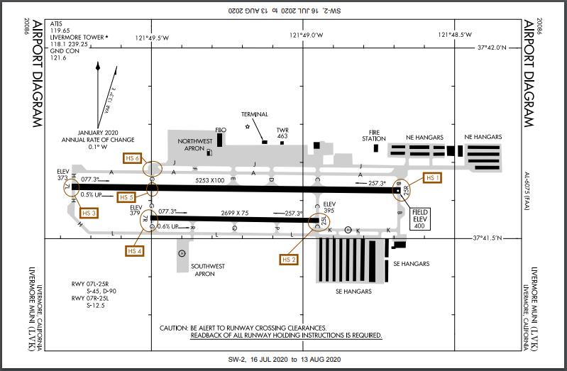 KLVK Diagram.PNG