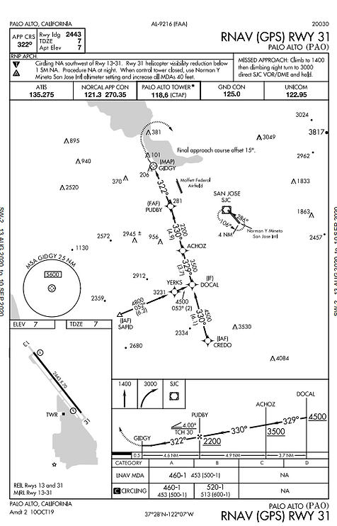 PAO IFR.PNG