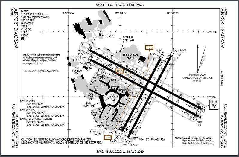 KSFO Diagram.PNG