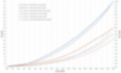20190226 - VM Performance Graph.PNG