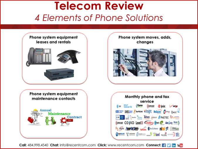Elements of phone solutions