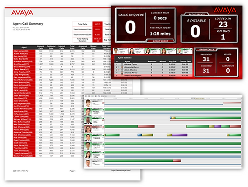 avaya call reports wall boards and realtime agents