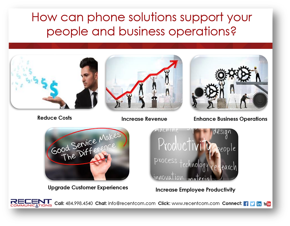 Benefits of upgrading your phone system