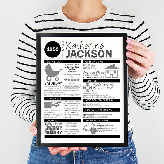 Personalised 'Born On This Day' Birthday Prints Black First View