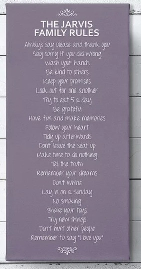 Personalised Family Rules Canvas full view