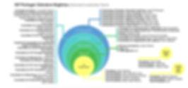 estrutura_orgânica.jpg