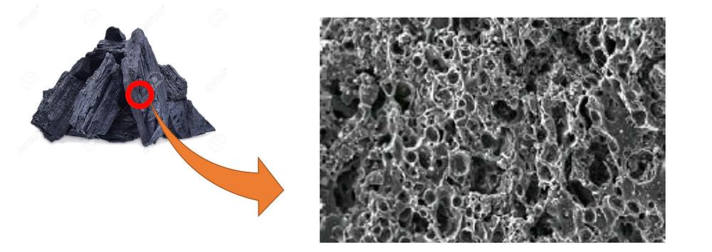 活性炭の表面には孔が開いている