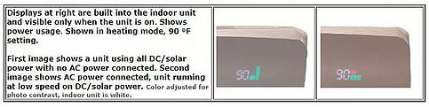 Solar air conditioner Iowa waterloo cedar rapids des moines installers cooling heating and