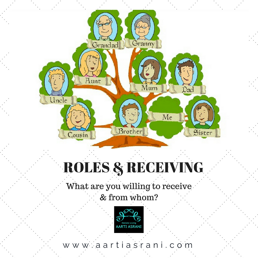 Roles & Receiving - Aarti Asrani